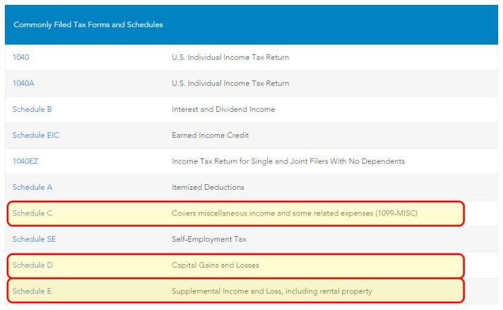 Download Turbotax Deluxe 2017